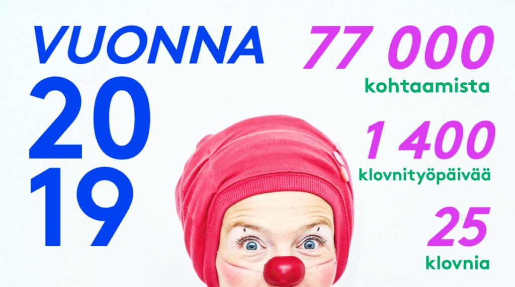 Teksti: Vuonna 2019: 77 kohtaamista, 1400 klovnityöpäivää, 25 klovnia